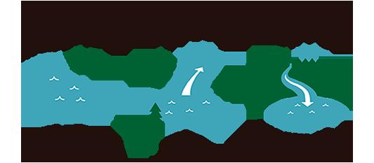 Akan Caldera's Lakes and Rivers